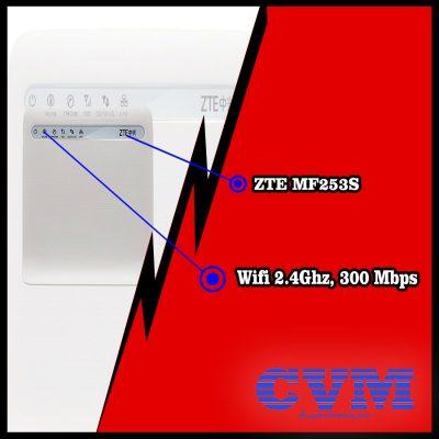 bo phat wifi 4g ZTE MF253S