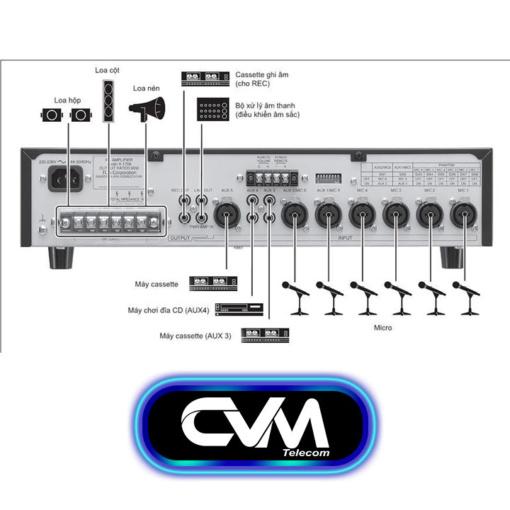 Tăng âm truyền thanh TOA A2030